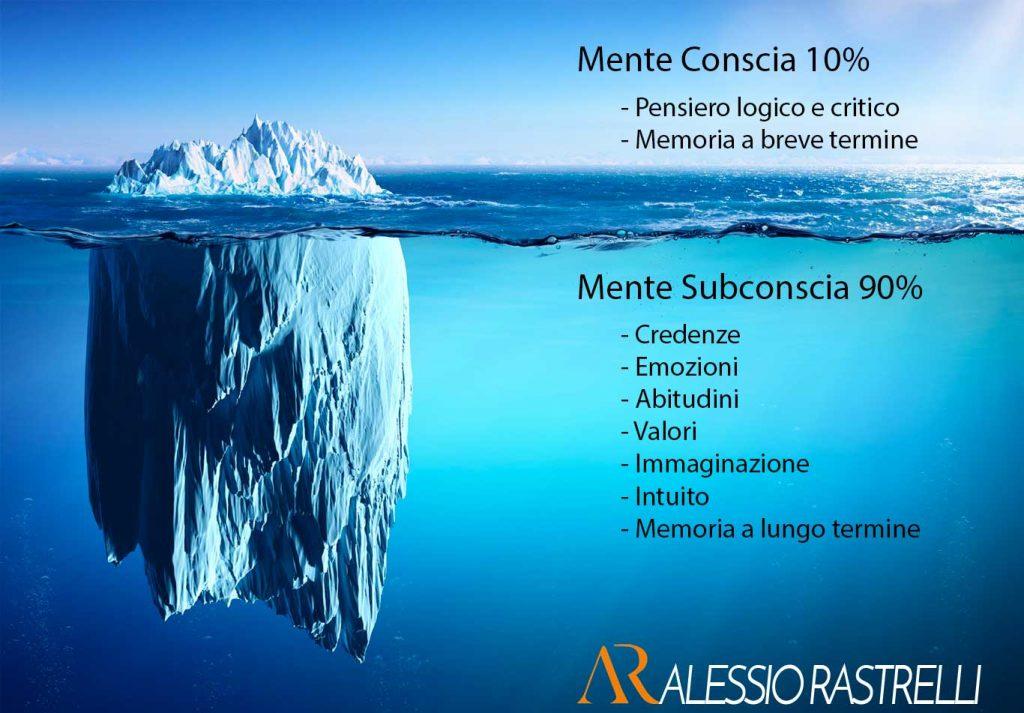 Mentalista: psicologia e ipnosi. Mente subconscia.